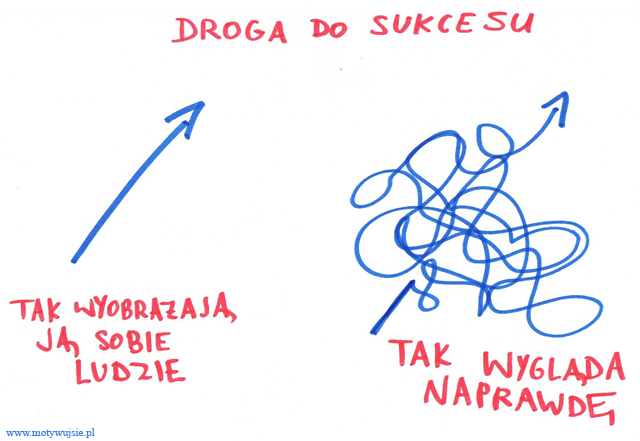 drogadosukcesu