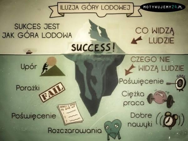 jak wygląda sukces