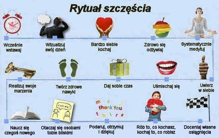 rytuał_szczescia